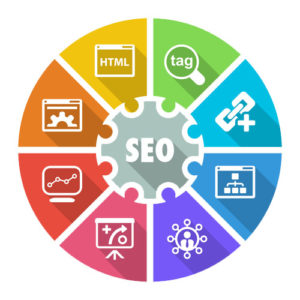 Blackpool SEO and Lancashire